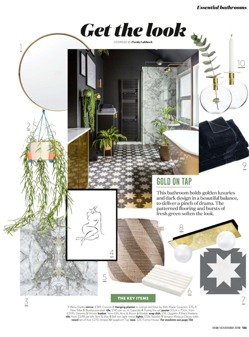 Bathroom styling - get the look!